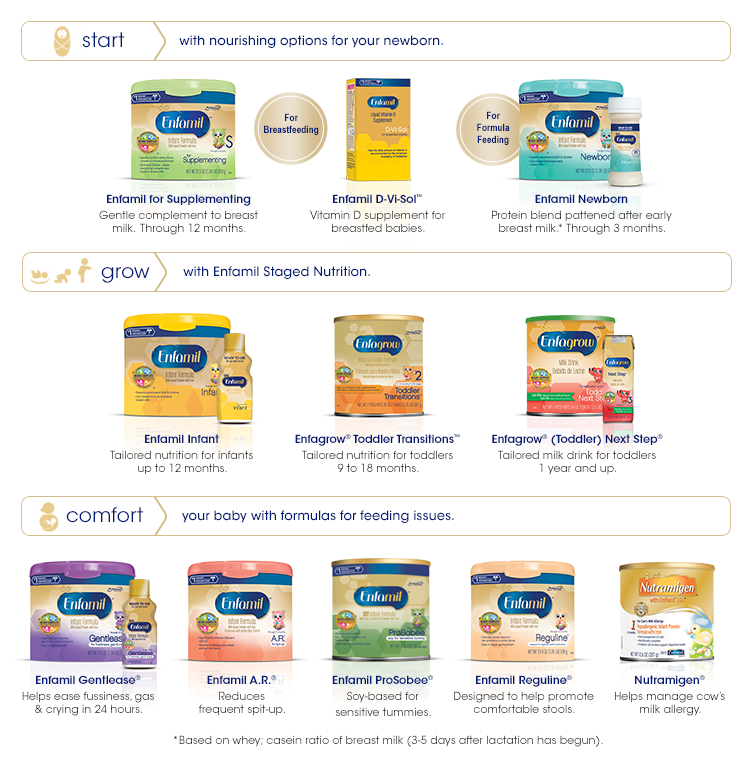 Infant Formula Buying Guide For Bottle Feeding Moms It S